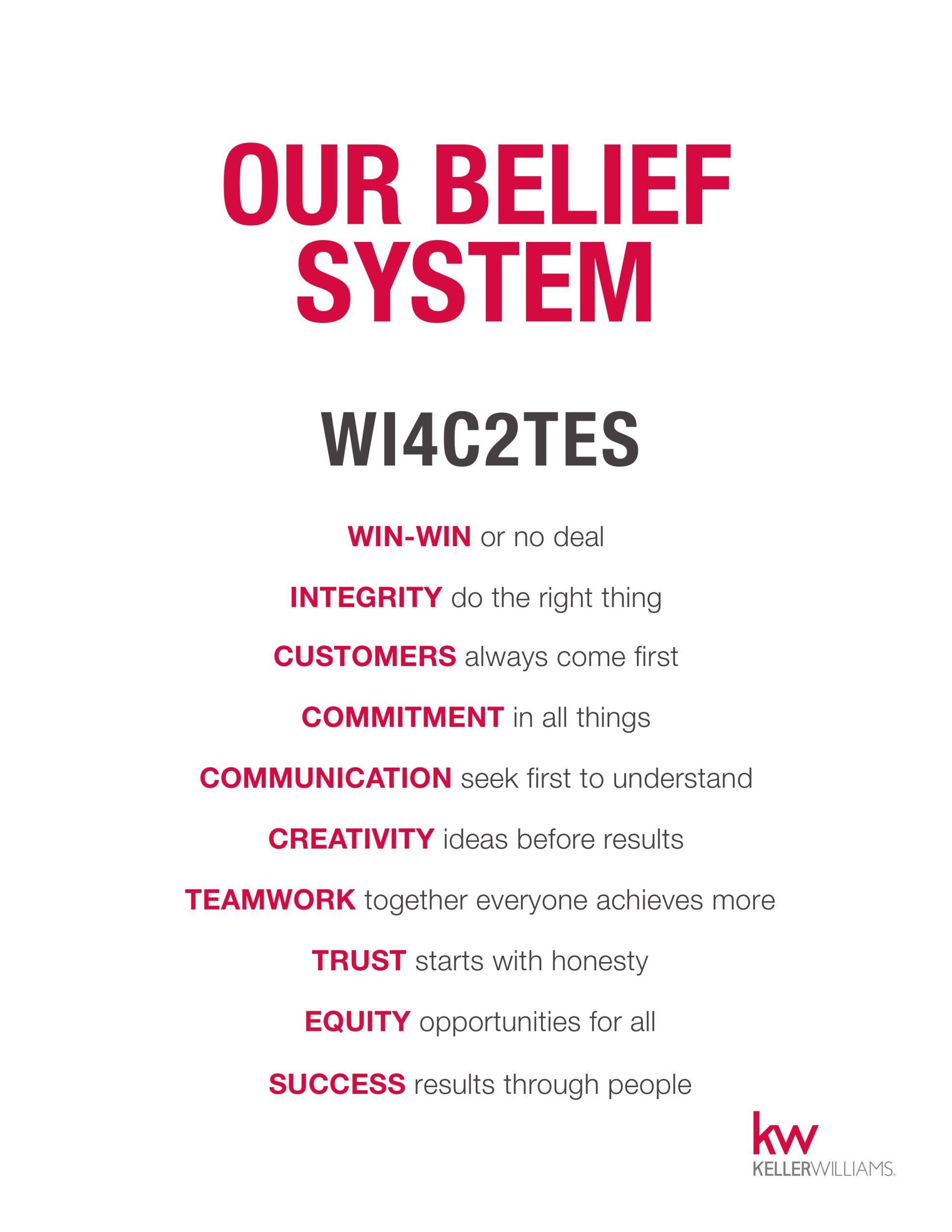 belief-system
